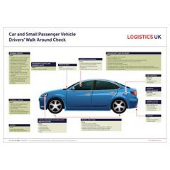 Car and Small Passenger Vehicle Driver Walk Around Check Poster