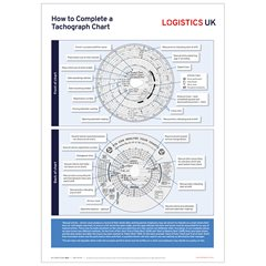 Tachograph Chart Poster