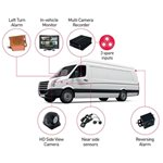 Smart Witness FORS Camera & Sensor Package 3.5T to 7.5T