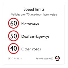 Speed Limit Sticker