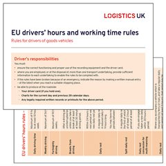 EU Driver's Hours and Working Time Rules Card